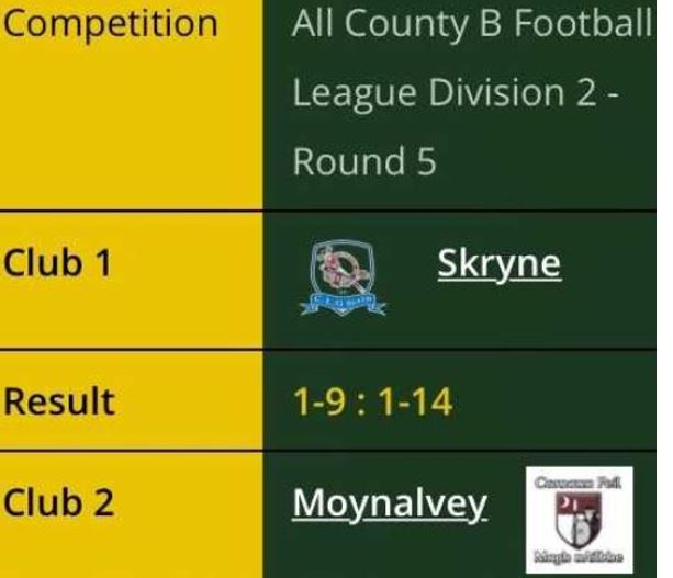 BFL Result vs Skryne