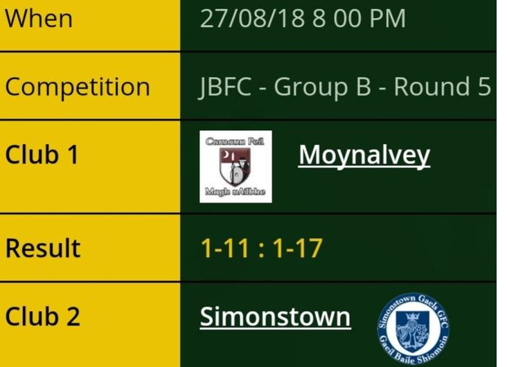 JBFC Result v Simon