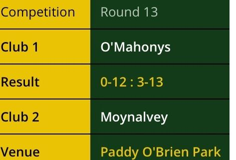 OMahonys League Result